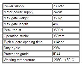 product specification on the gate motor