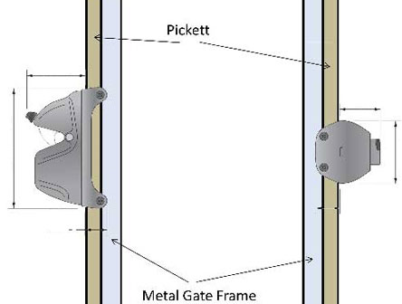 lokk latch deluxe mounted on a gate frame