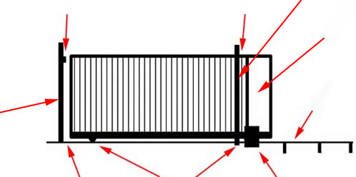 sliding gate with detail